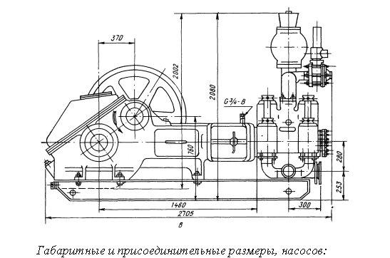 а-НБ-32 и НБ-50; б-НБ-80;