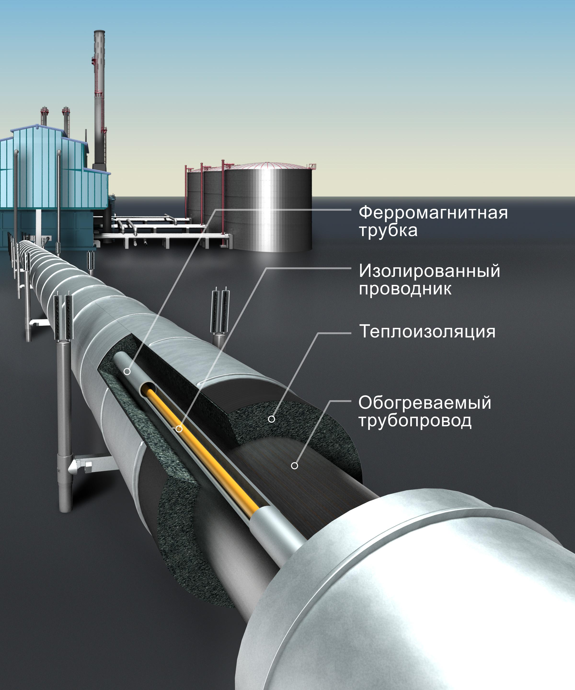 Система промышленного электрообогрева протяженных трубопроводов.