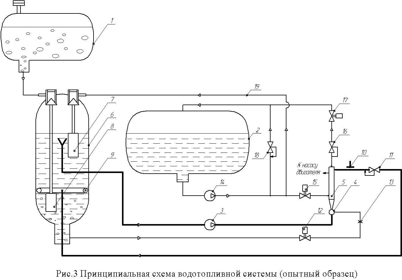 ПБ 1038200  Правила устройства и безопасной
