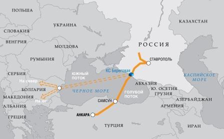 Турецкий поток, Южный поток, Голубой поток