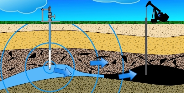 сланцевая нефть, добыча, схема