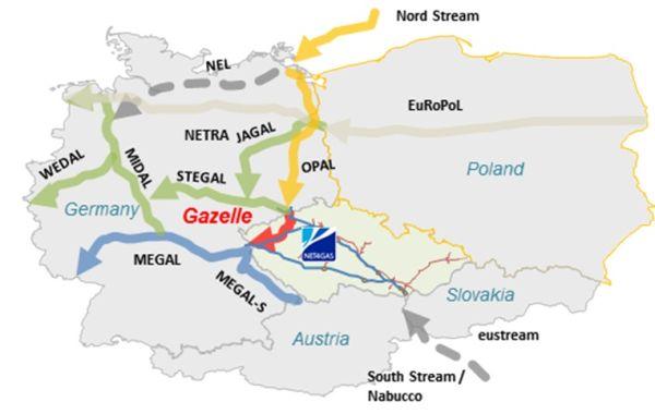NEL и OPAL являются газопроводами - отводами МГП Северный поток