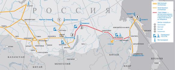 газопровод, Сила Сибири, Сила Сибири-1, схема, МГП