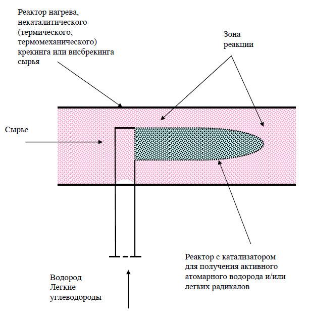 Атомарный водород и/или легкие