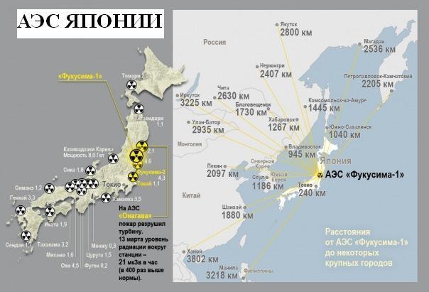 Военный комиссариат московской области новости