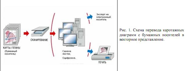 перевод в векторное изображение: