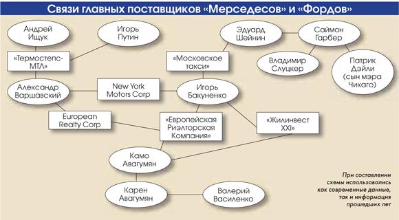 Только в России у этой схемы