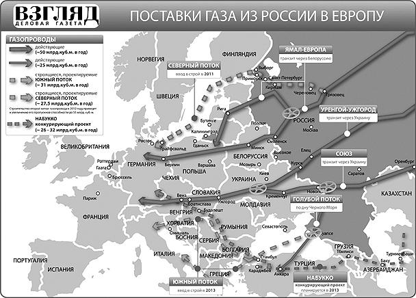 Как россия будет поставлять газ в европу