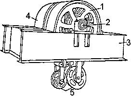 Кроноблок