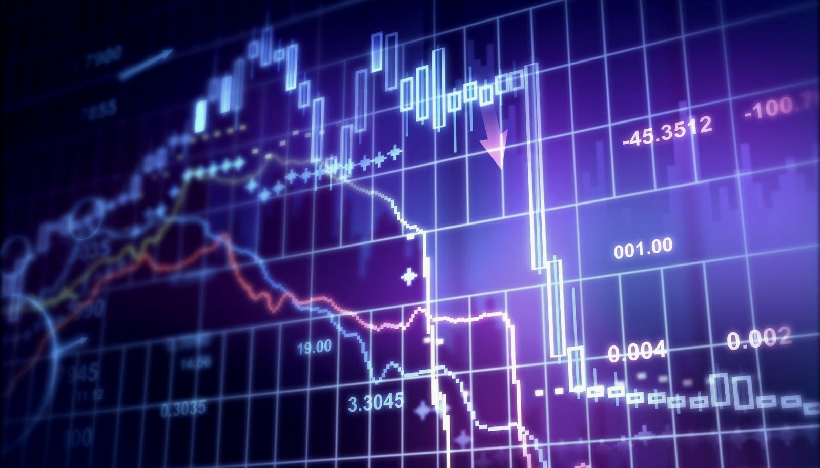 Аналитика экономики форекс стратегия без stop order