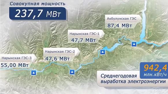 Новости урюпинск и волгоградская область