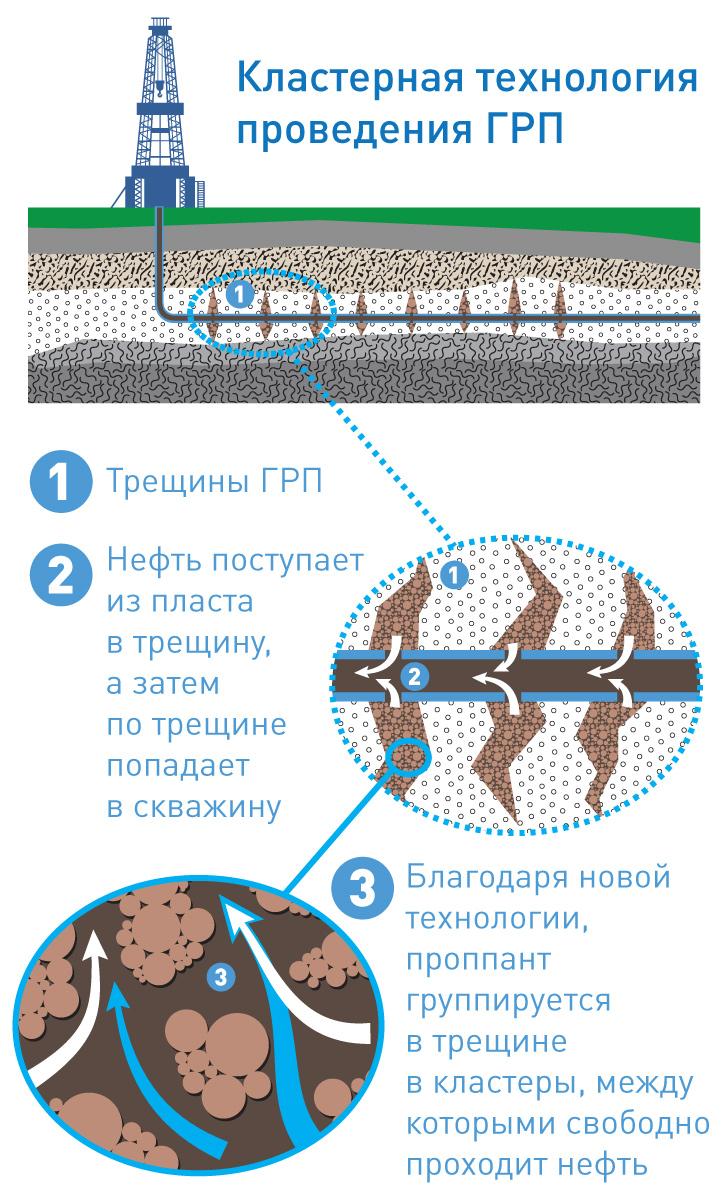 klasternyi_grp.jpg