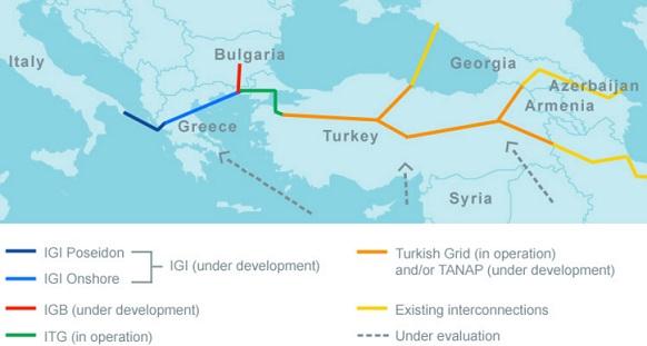 Европа ведет борьбу за русский газ из«Турецкого потока»— Проект Poseidon