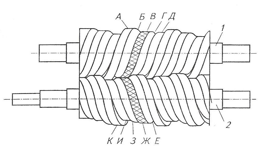 Компрессор — Википедия