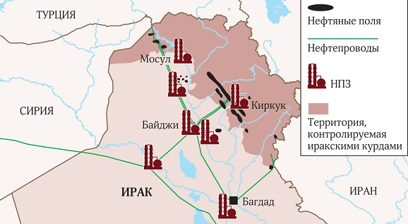 «Роснефть» вложится вгазопроводы вИракском Курдистане