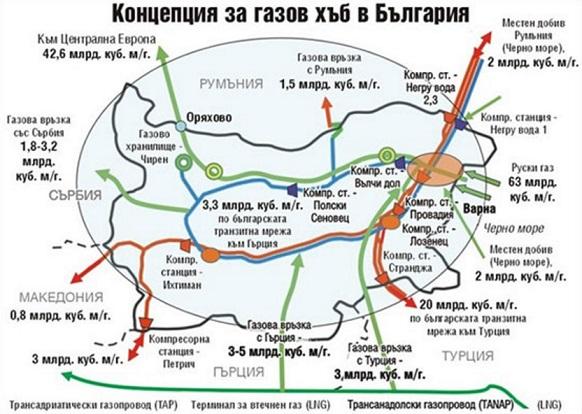 власти Болгарии потихоньку движутся к цели создания Balkan Gas Hub