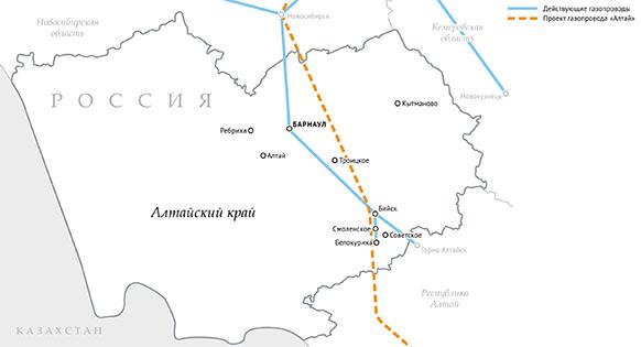 Газификация, Алтайский край, Газпром
