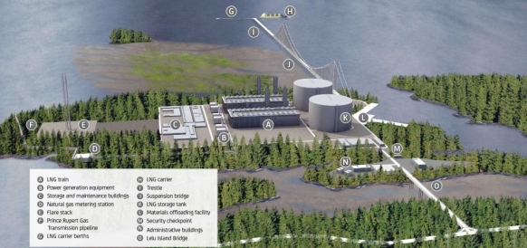 Проект СПГ-завода Pacific NorthWest LNG