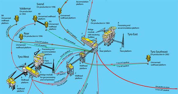 Месторождение Tyra в датском секторе Северного моря