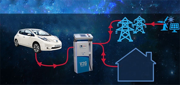 Концепция V2G в видении Nissan