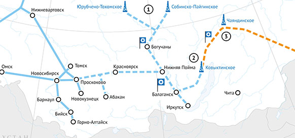 Восточная программа, Красноярский край