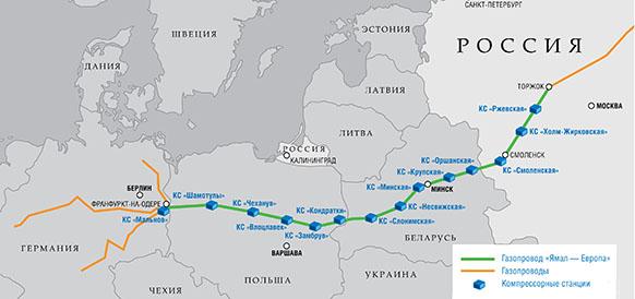 МГП Ямал-Европа
