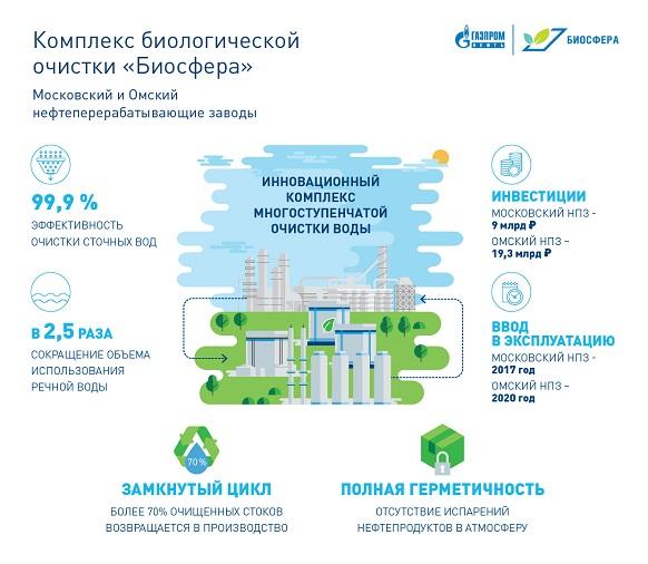 https://neftegaz.ru/images/upload/2016/_%D0%B8%D0%BD%D1%84%D0%BE%D0%B3%D1%80%D0%B0%D1%84%D0%B8%D0%BA%D0%B0.jpg