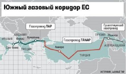 Совет начальник ЕБРР одобрил инвестиции в«Южный газовый коридор»