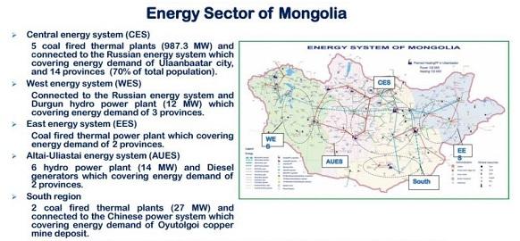 Россия уже экспортирует э/энергию в Монголию, но нужно - больше и дешевле