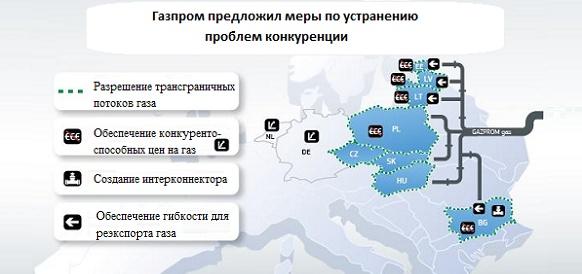 Предложения Газпрома, похоже, не удовлетворили ЕК
