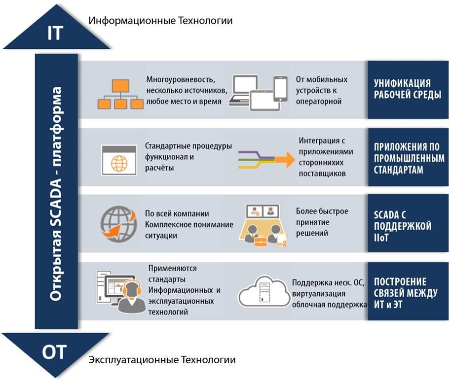 Дать объявление выпускается подать бесплатно и без регистрации объявление в перми на авито
