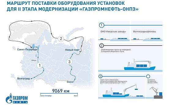 Партия оборудования для установок ОНПЗ прибыла изСанкт-Петербурга вОмск