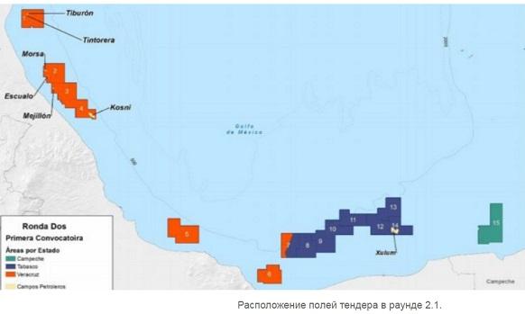 Участки недр 2 раунда на мелководном шельфе Мексиканского залива