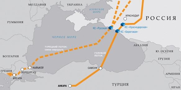 Проект Турецкий поток заменил проект Южный поток