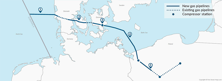 The EC signed a €215 million grant for Baltic Pipe construction