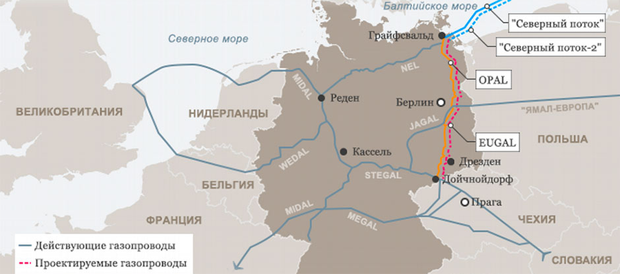 Gascade - дочка Газпрома, объявила тендер на поставку газа для заполнения 2-й нитки сухопутного продолжения Северного потока-2