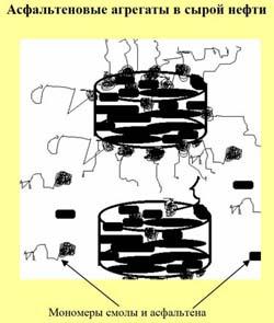 Состав тяжелых нефтей и структурные характеристики компонентов как факторы, влияющие на устойчивость нефтей к осаждению асфальтенов