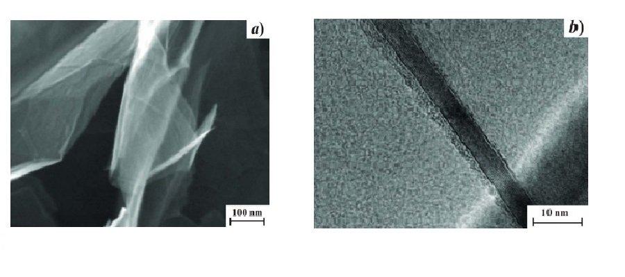 Создание экологичных смазок, модифицированных графеном