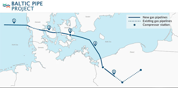 GAZ-SYSTEM accepted the recommended route variant of the Baltic Pipe pipeline