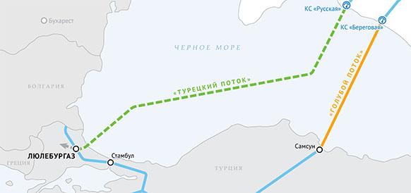 Скидочка на газ 1 млрд долл США. Почему Газпром подписал документы о сухопутном участке газопровода Турецкий поток