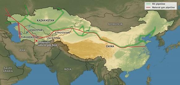 Газотранспортные системы стран СНГ. Динамика и перспективы развития