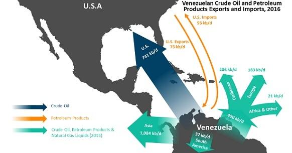 США подумывают об ограничении экспорта легкой нефти США в Венесуэлу