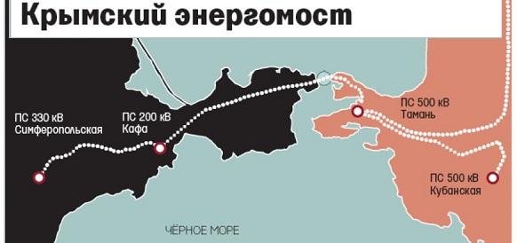 Из-за аварии на подстанции Тамань в Крыму без электроэнергии остались 2,35 млн человек