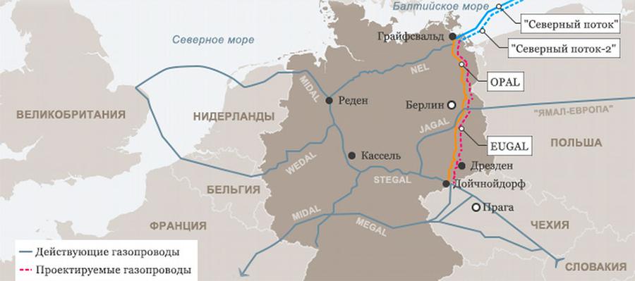 Завершение строительства 2-й нитки газопровода Eugal перенесли на апрель 2021 г.