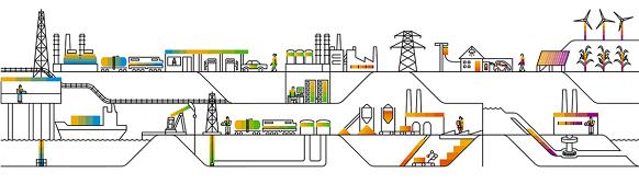 Schlumberger представит свою версию индустрии 4.0 на саммите SAP