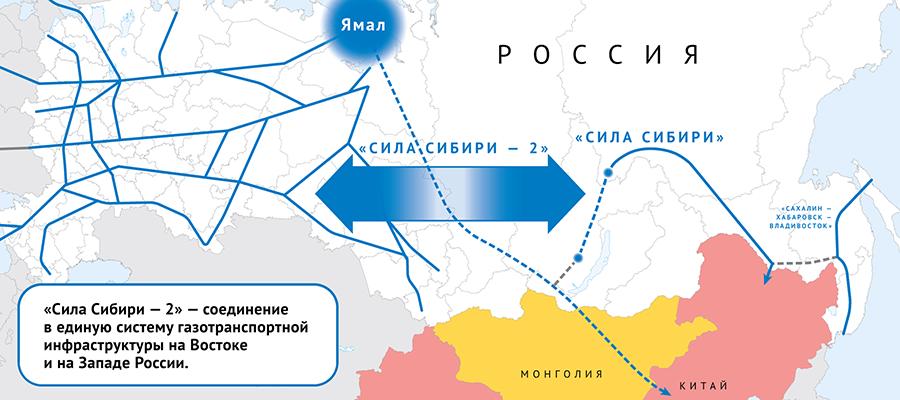 Газопровод Союз Восток. Газпром создал компанию спецназначения для строительства продолжения Силы Сибири-2 в Монголии