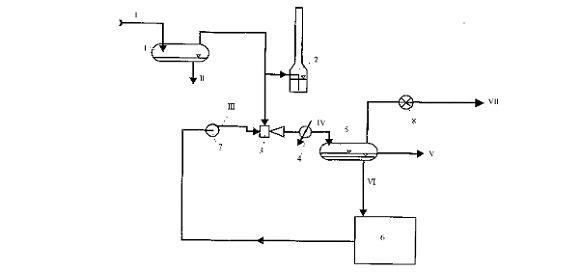 Утилизация сероводородсодержащего факельного газа с использованием жидкостного струйного аппарата