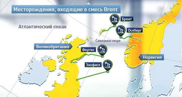 Shell запустила процесс консервации месторождения Brent в Северном море