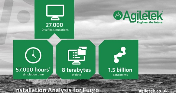 The cloud is the limit for AgileTek project with Fugro