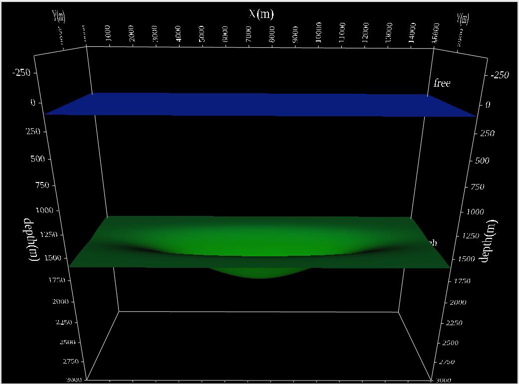 Многоканальные кинематические фильтры при обработке морских наблюдений
